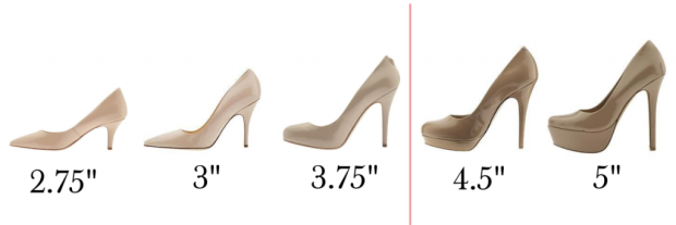 heel-height-appropriate